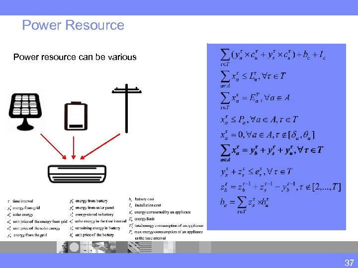 Power Resource Power resource can be various 37