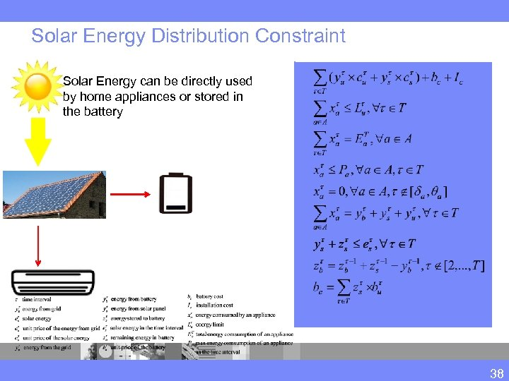 Solar Energy Distribution Constraint Solar Energy can be directly used by home appliances or