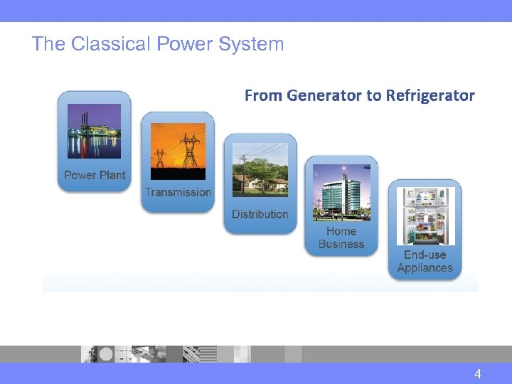 The Classical Power System 4