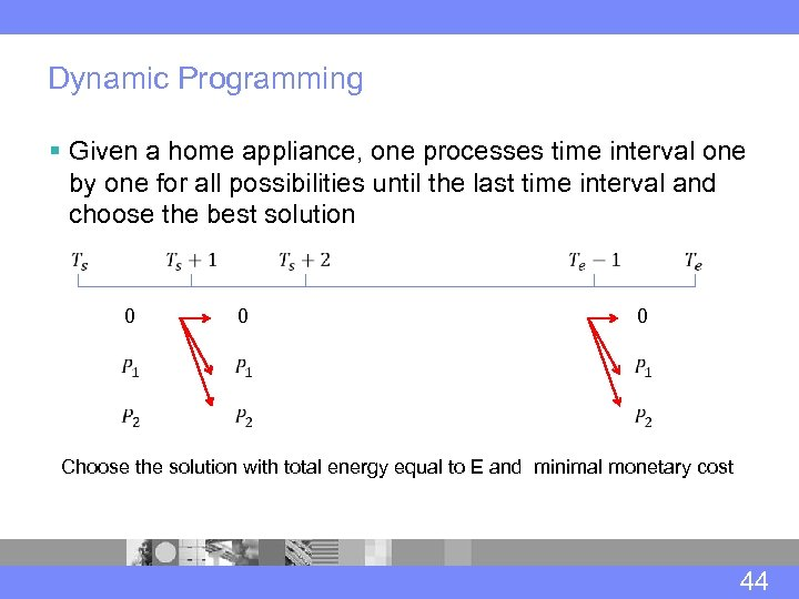 Dynamic Programming § Given a home appliance, one processes time interval one by one