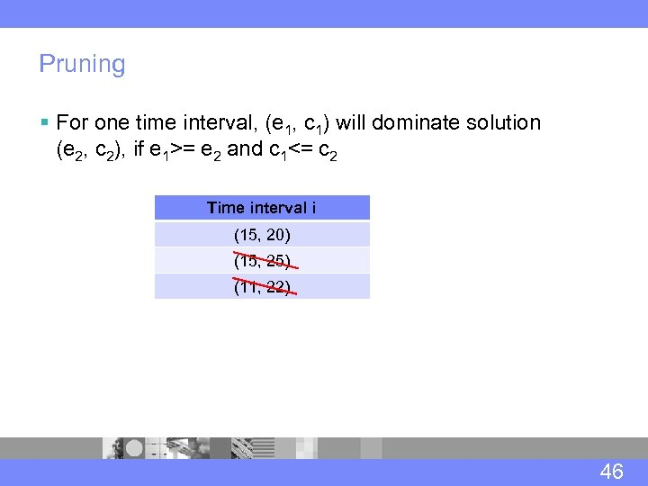 Pruning § For one time interval, (e 1, c 1) will dominate solution (e