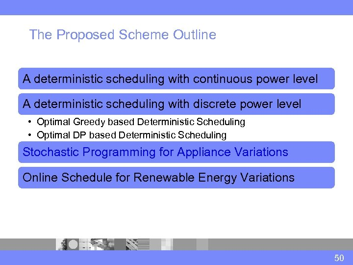 The Proposed Scheme Outline A deterministic scheduling with continuous power level A deterministic