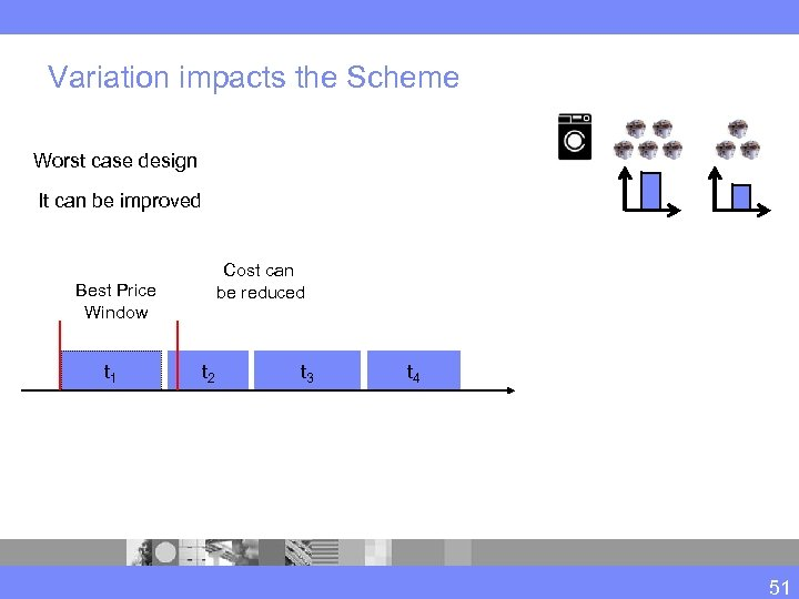 Variation impacts the Scheme Worst case design It can be improved Cost can be