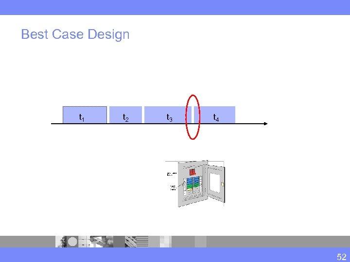 Best Case Design t 1 t 2 t 3 t 4 52