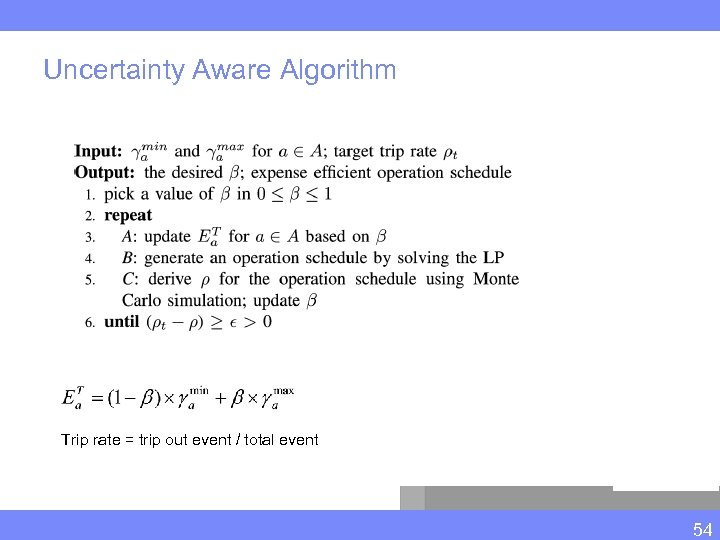 Uncertainty Aware Algorithm Trip rate = trip out event / total event 54