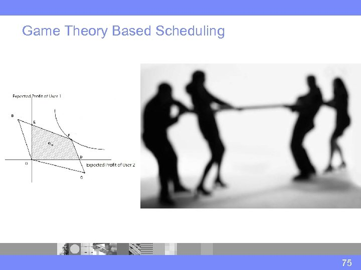 Game Theory Based Scheduling 75