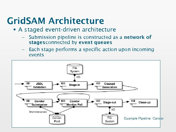 Grid. SAM Architecture § A staged event-driven architecture – Submission pipeline is constructed as