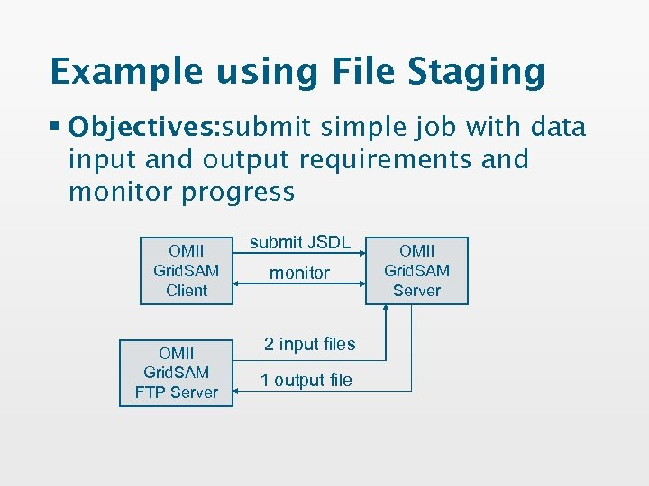Example using File Staging § Objectives: submit simple job with data input and output