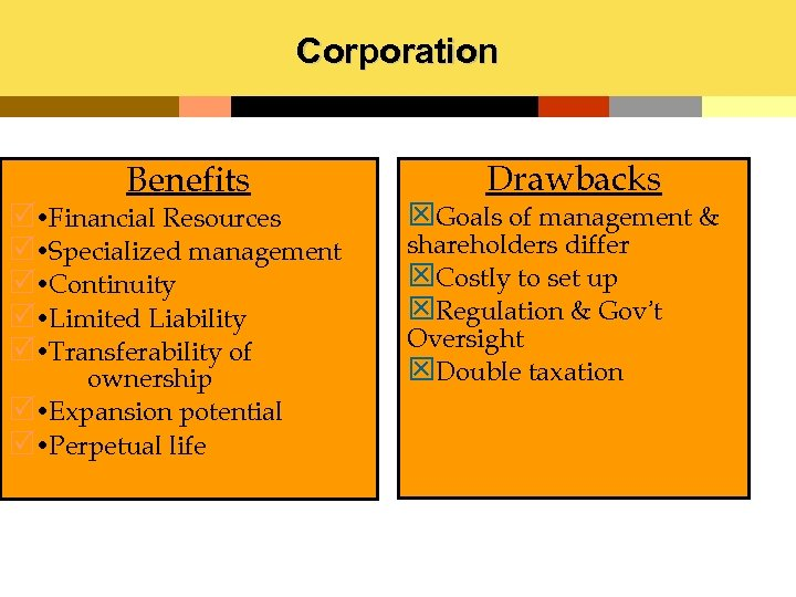 Corporation Benefits R Financial Resources R Specialized management R Continuity R Limited Liability R