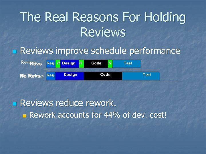 The Real Reasons For Holding Reviews n Reviews improve schedule performance Reviews Req R
