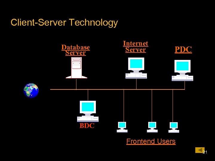 Client-Server Technology Database Server Internet Server PDC BDC Frontend Users 21