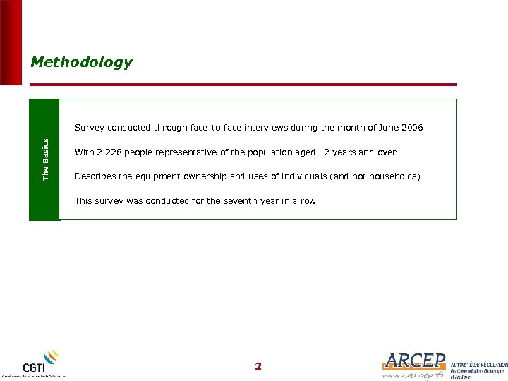 Methodology The Basics Survey conducted through face-to-face interviews during the month of June 2006