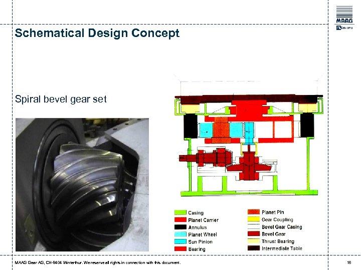 Schematical Design Concept Spiral bevel gear set MAAG Gear AG, CH-8404 Winterthur. We reserve