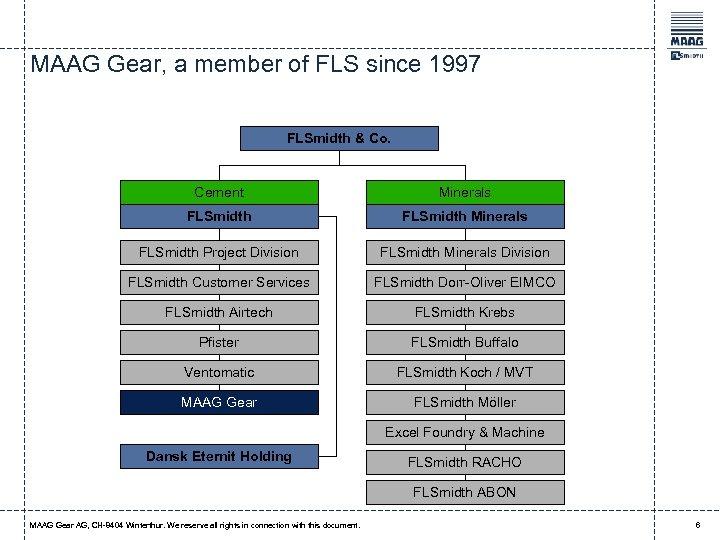 MAAG Gear, a member of FLS since 1997 FLSmidth & Co. Cement Minerals FLSmidth