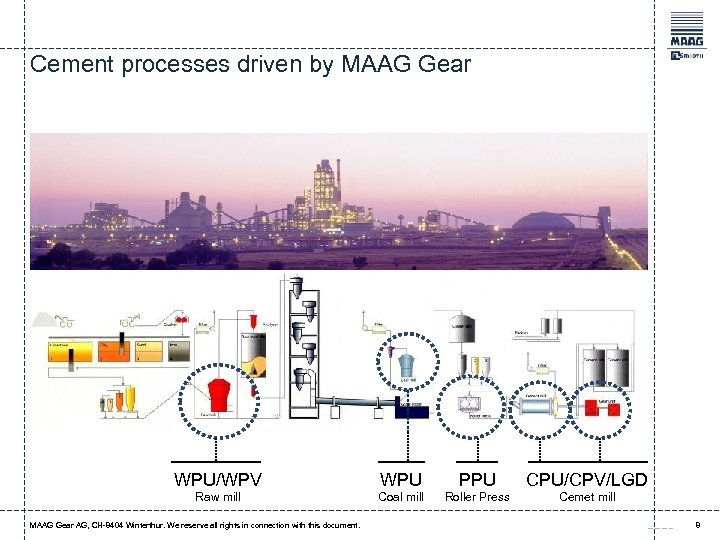 Cement processes driven by MAAG Gear WPU/WPV WPU PPU CPU/CPV/LGD Raw mill Coal mill
