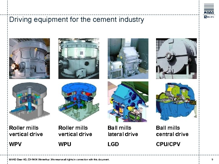 Driving equipment for the cement industry Roller mills vertical drive Ball mills lateral drive