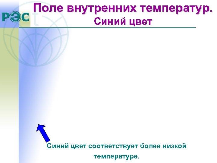 Поле внутренних температур. Синий цвет соответствует более низкой температуре.