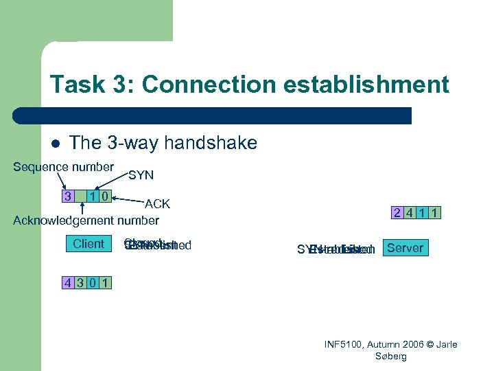 Task 3: Connection establishment l The 3 -way handshake Sequence number 3 SYN 1