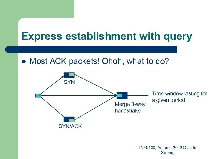 Express establishment with query l Most ACK packets! Ohoh, what to do? SYN Merge