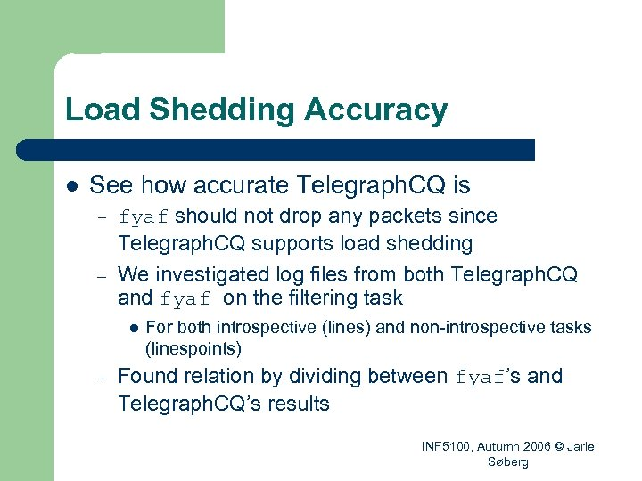 Load Shedding Accuracy l See how accurate Telegraph. CQ is – – fyaf should