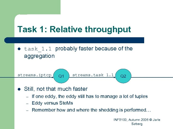 Task 1: Relative throughput l task_1. 1 probably faster because of the aggregation streams.