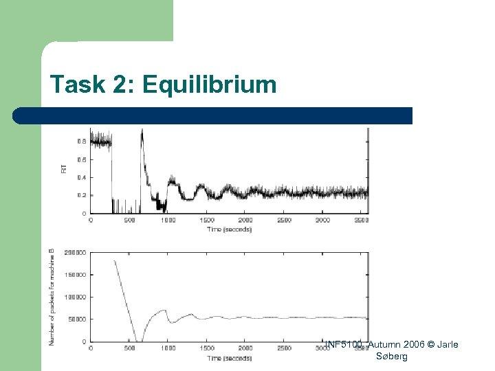 Task 2: Equilibrium INF 5100, Autumn 2006 © Jarle Søberg