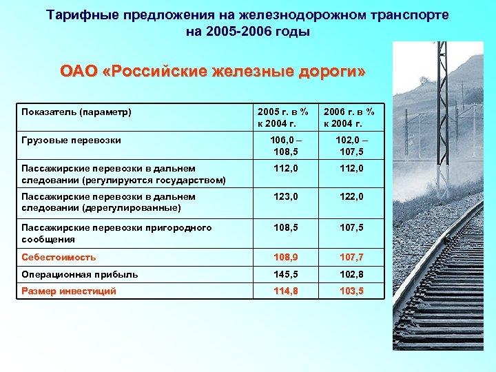 Тарифы на пассажирские перевозки на жд транспорте строительное оборудование для ма