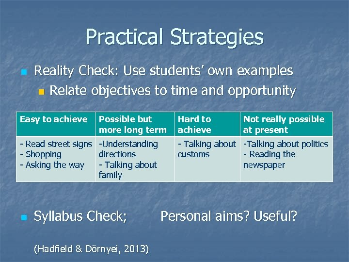 Practical Strategies n Reality Check: Use students' own examples n Relate objectives to time