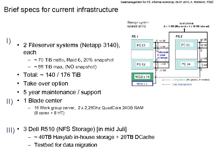 Datamanagement for PS, Informal workshop, 06. 07. 2010, A. Rothkirch, FSEC Brief specs for