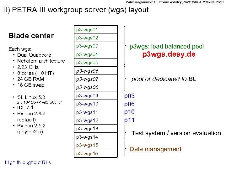Datamanagement for PS, Informal workshop, 06. 07. 2010, A. Rothkirch, FSEC II) PETRA III