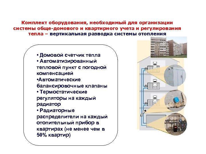 Комплект оборудования, необходимый для организации системы обще-домового и квартирного учета и регулирования тепла –