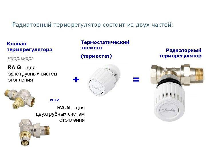 Радиаторный терморегулятор состоит из двух частей: Клапан терморегулятора Термостатический элемент например: (термостат) RA-G –