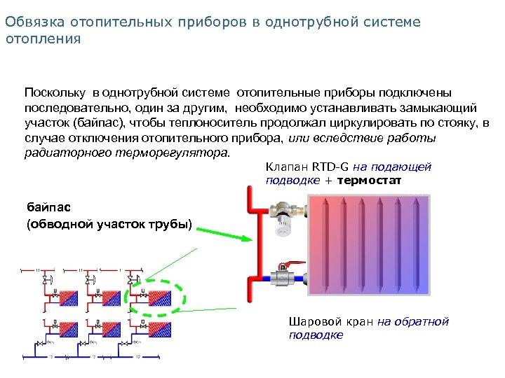 Обвязка отопительных приборов в однотрубной системе отопления Поскольку в однотрубной системе отопительные приборы подключены