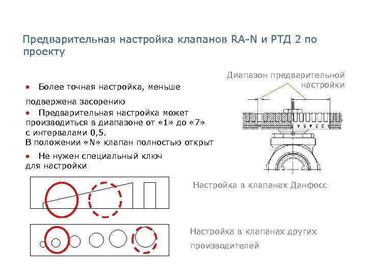 Предварительная настройка клапанов RA-N и РТД 2 по проекту • Диапазон предварительной настройки Более