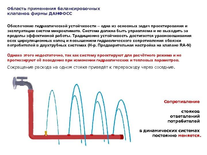 Область применения балансировочных клапанов фирмы ДАНФОСС Обеспечение гидравлической устойчивости – одна из основных задач