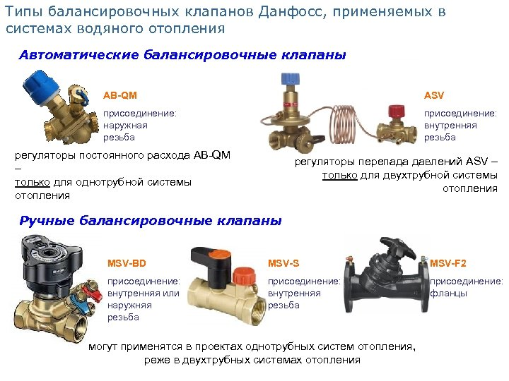 Типы балансировочных клапанов Данфосс, применяемых в системах водяного отопления Автоматические балансировочные клапаны AB-QM ASV