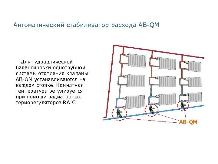 Автоматический стабилизатор расхода AB-QM Для гидравлической балансировки однотрубной системы отопления клапаны AB-QM устанавливаются на