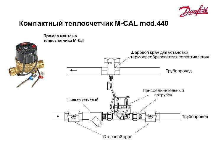 Компактный теплосчетчик M-CAL mod. 440