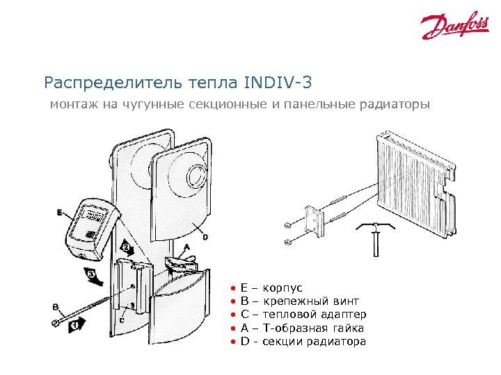 Распределитель тепла INDIV-3 монтаж на чугунные секционные и панельные радиаторы • • • E