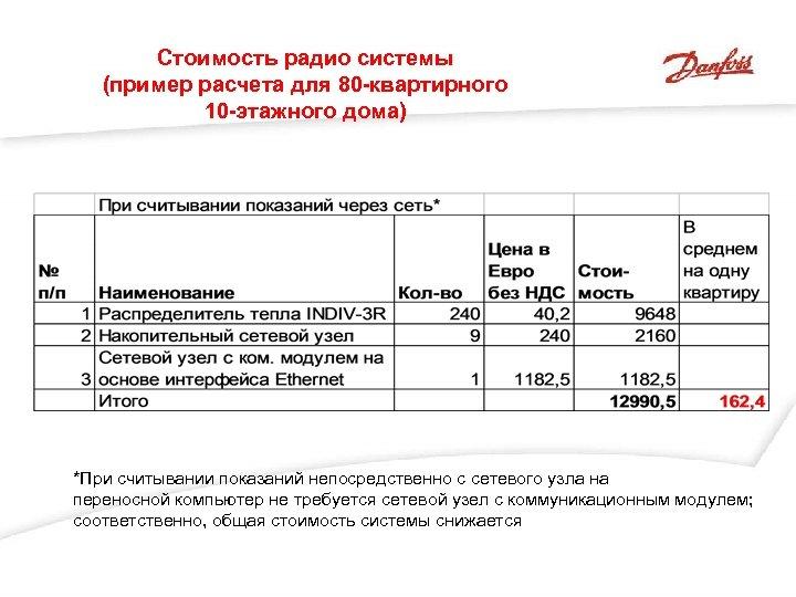 Стоимость радио системы (пример расчета для 80 -квартирного 10 -этажного дома) *При считывании показаний