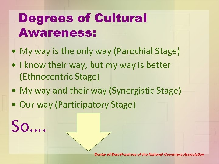 Degrees of Cultural Awareness: • My way is the only way (Parochial Stage) •