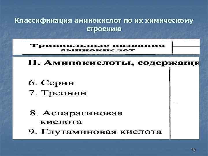 Классификация аминокислот по их химическому строению 10