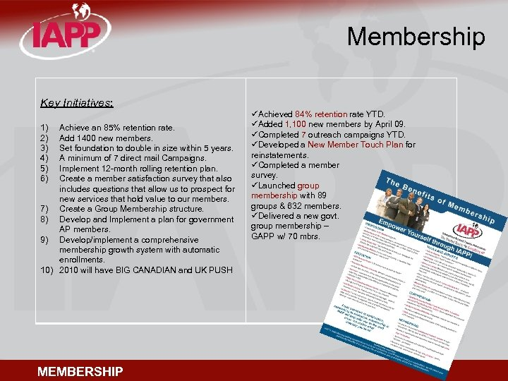 Membership Key Initiatives: 1) 2) 3) 4) 5) 6) Achieve an 85% retention rate.