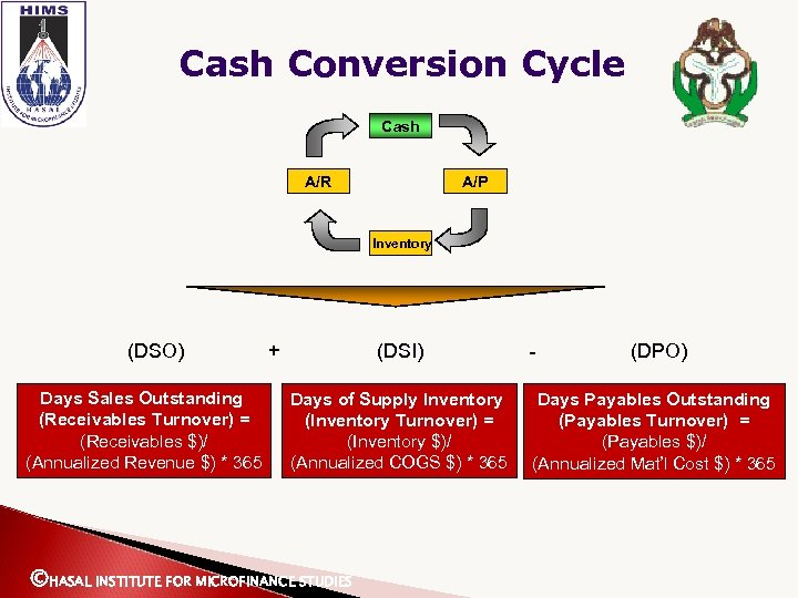 Cash Conversion Cycle Cash A/R A/P Inventory (DSO) Days Sales Outstanding (Receivables Turnover) =