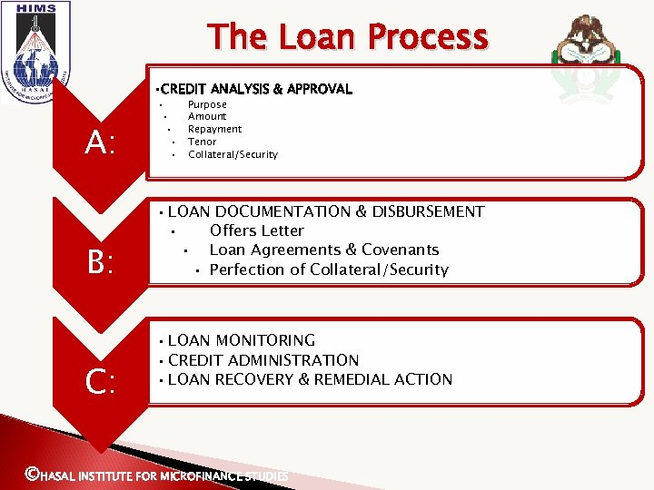 The Loan Process • CREDIT ANALYSIS & APPROVAL A: B: C: • • •