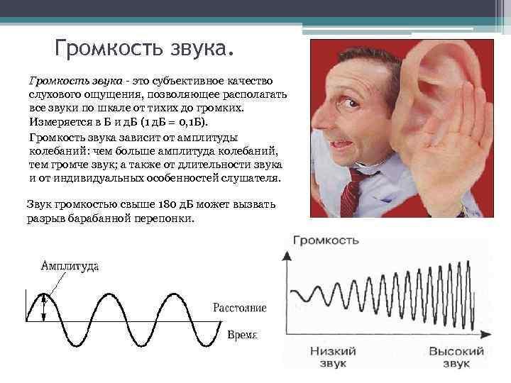 Громкость звука - это субъективное качество слухового ощущения, позволяющее располагать все звуки по шкале