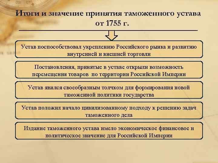 Итоги и значение принятия таможенного устава от 1755 г. Устав поспособствовал укреплению Российского рынка