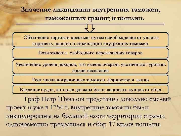 Значение ликвидации внутренних таможен, таможенных границ и пошлин. Облегчение торговли крестьян путем освобождения от