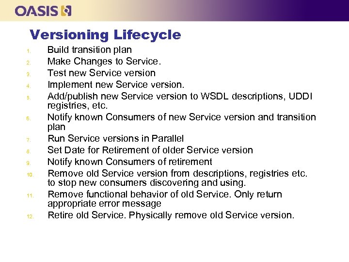 Versioning Lifecycle 1. 2. 3. 4. 5. 6. 7. 8. 9. 10. 11. 12.