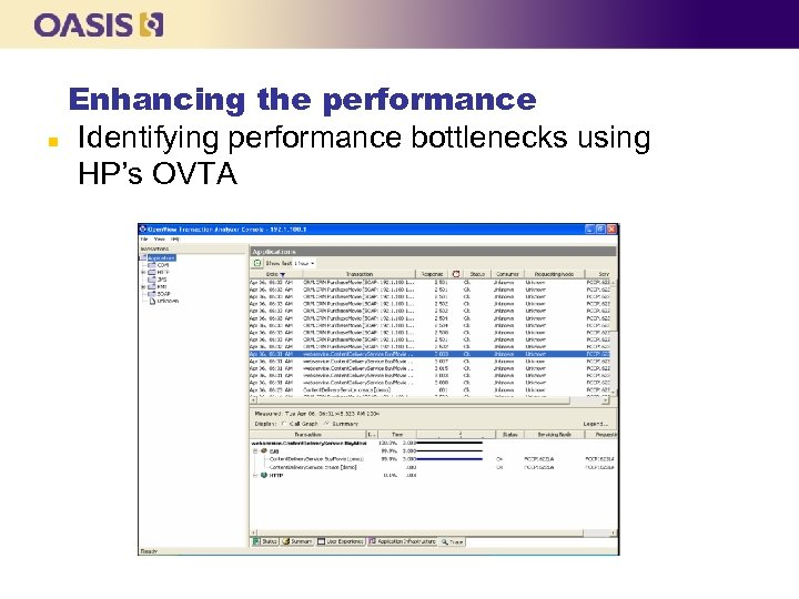 Enhancing the performance n Identifying performance bottlenecks using HP's OVTA